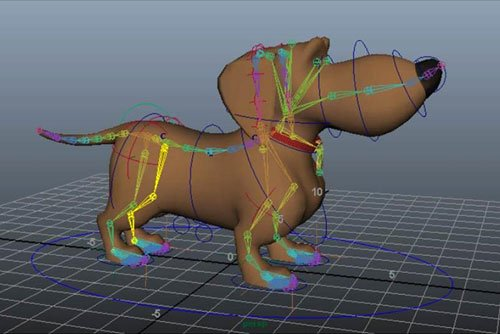 Rigging a Quadruped in Maya with