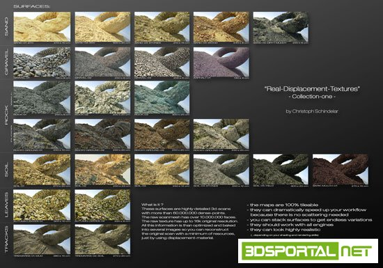 Real Displacement Textures – Volume Three